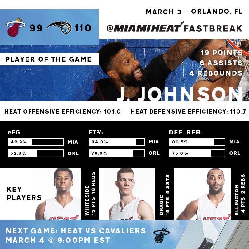 Игрок НБА сломал ногу напервой минуте дебютного матча за новейшую команду