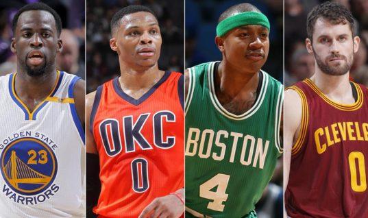 Матч всех звёзд НБА