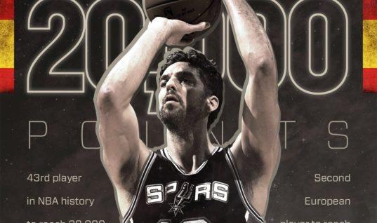 Газоль — второй европеец в истории НБА, набравший более 20 тысяч очков
