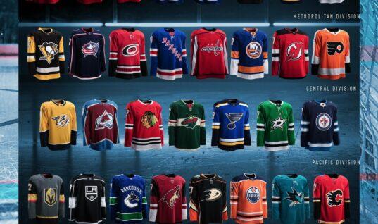 НХЛ представила формы всех команд на следующий сезон