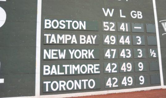 Прогноз на Бостон Ред Сокс - Торонто Блю Джейс 19 июля 2017